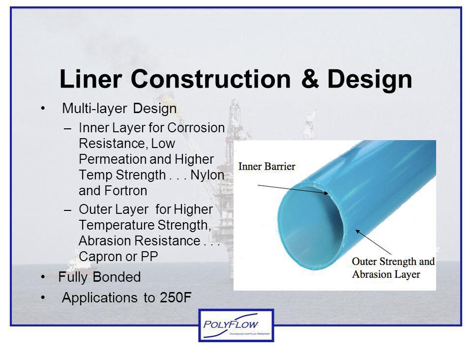 Reinforced Tubing Design and Construction Multi-layer Design –Inner and Outer Barrier Layers –Center Layer Provides Higher Temperature Strength –Fiber reinforced with Kevlar for Strength, Tensile Load, and Burst Tubing Strength P=(2*F*n)/D*L
