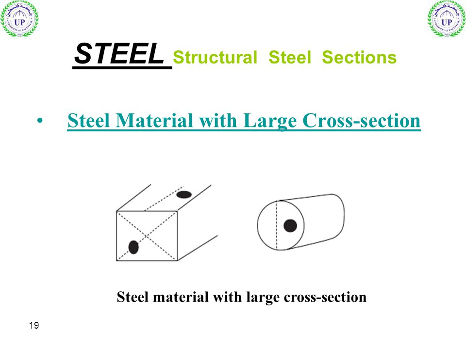 19 Steel Material with Large Cross-section STEEL Structural Steel Sections Steel material with large cross-section