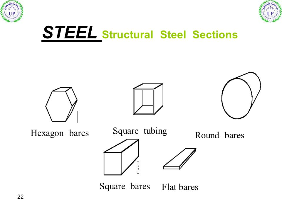 22 STEEL Structural Steel Sections Flat bares Square bares Round bares Hexagon bares Square tubing