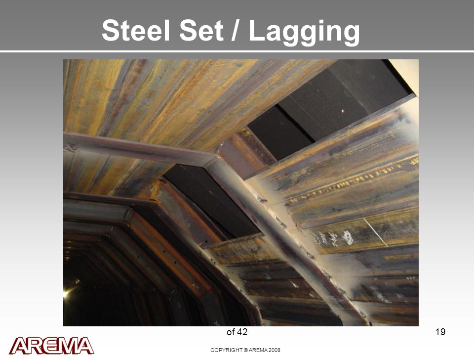 COPYRIGHT © AREMA 2008 of 4219 Steel Set / Lagging