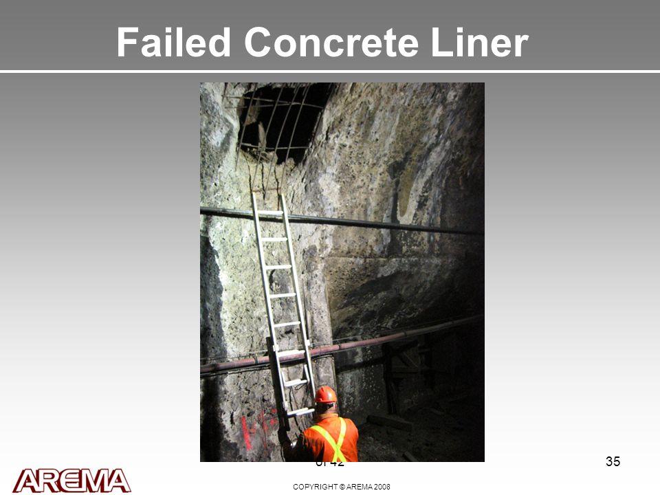 COPYRIGHT © AREMA 2008 of 4235 Failed Concrete Liner
