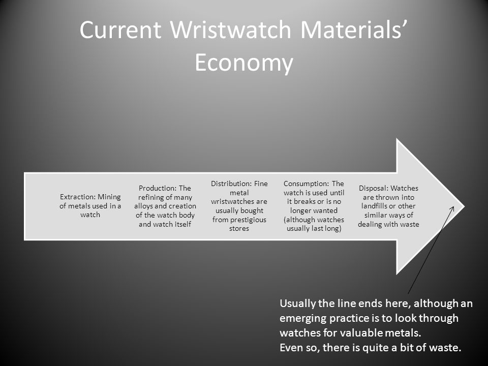 Current Wristwatch Materials Economy Disposal: Watches are thrown into landfills or other similar ways of dealing with waste Consumption: The watch is used until it breaks or is no longer wanted (although watches usually last long) Distribution: Fine metal wristwatches are usually bought from prestigious stores Production: The refining of many alloys and creation of the watch body and watch itself Extraction: Mining of metals used in a watch Usually the line ends here, although an emerging practice is to look through watches for valuable metals.
