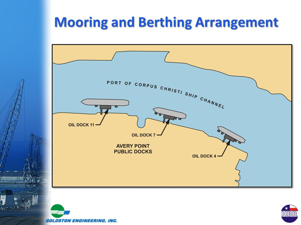 Mooring and Berthing Arrangement