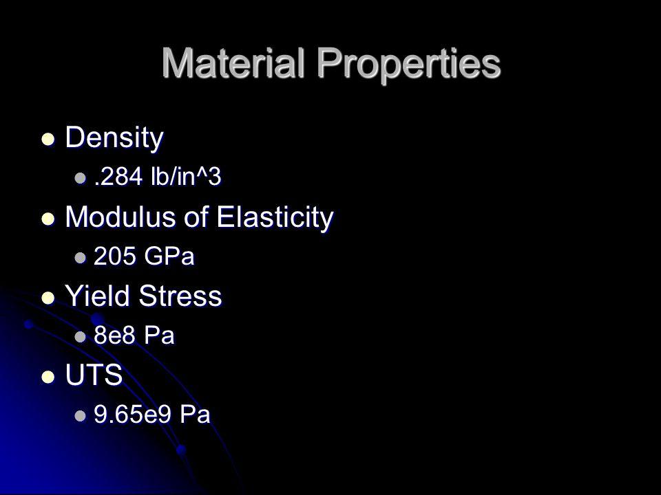 Material Properties Density Density.284 lb/in^3.284 lb/in^3 Modulus of Elasticity Modulus of Elasticity 205 GPa 205 GPa Yield Stress Yield Stress 8e8 Pa 8e8 Pa UTS UTS 9.65e9 Pa 9.65e9 Pa