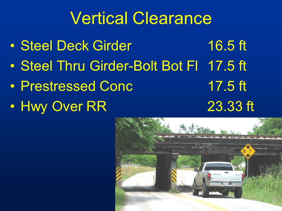 Vertical Clearance Steel Deck Girder16.5 ft Steel Thru Girder-Bolt Bot Fl17.5 ft Prestressed Conc17.5 ft Hwy Over RR23.33 ft