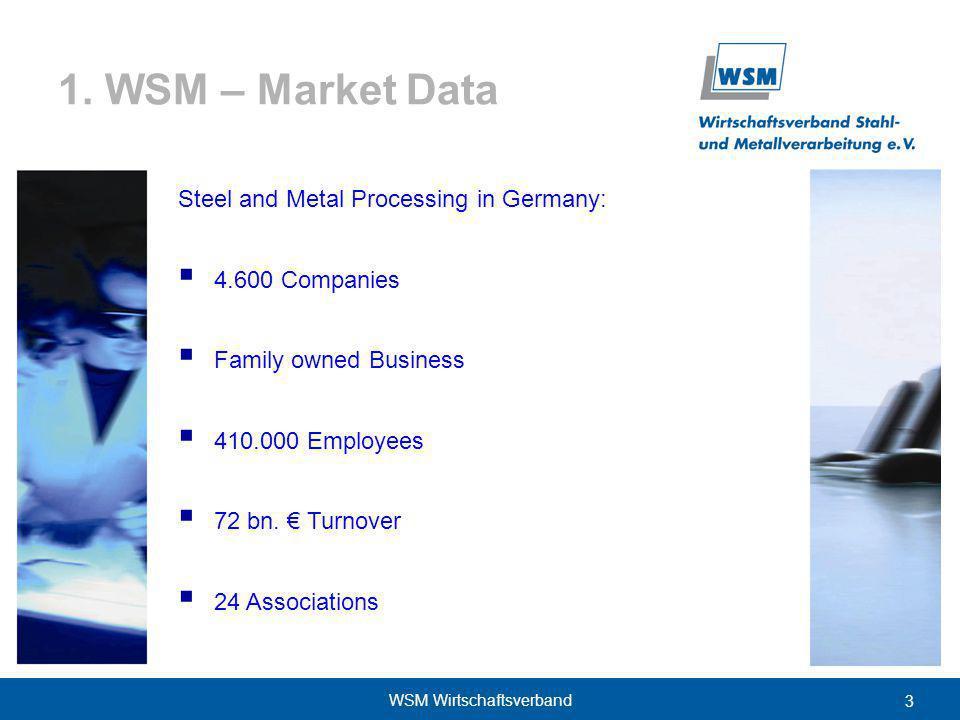 3 WSM Wirtschaftsverband 1.