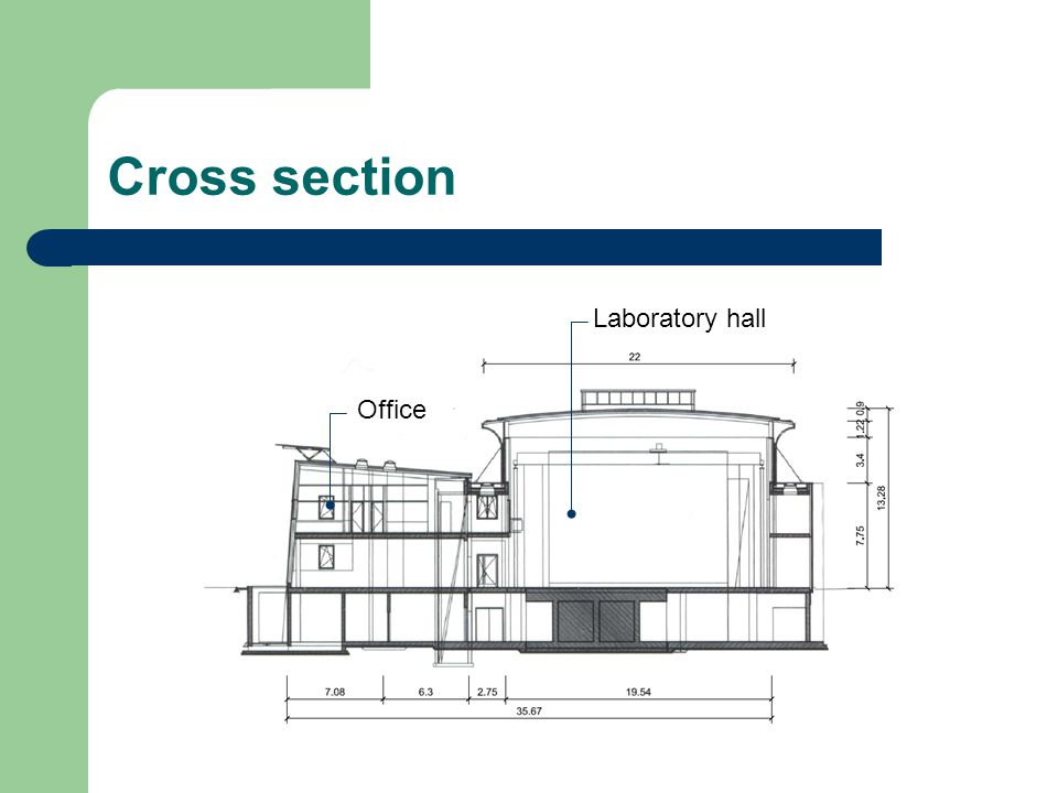 Cross section Laboratory hall Office