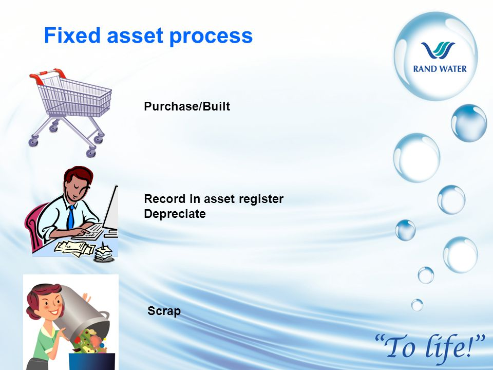 Purchase/Built Record in asset register Depreciate Scrap Fixed asset process
