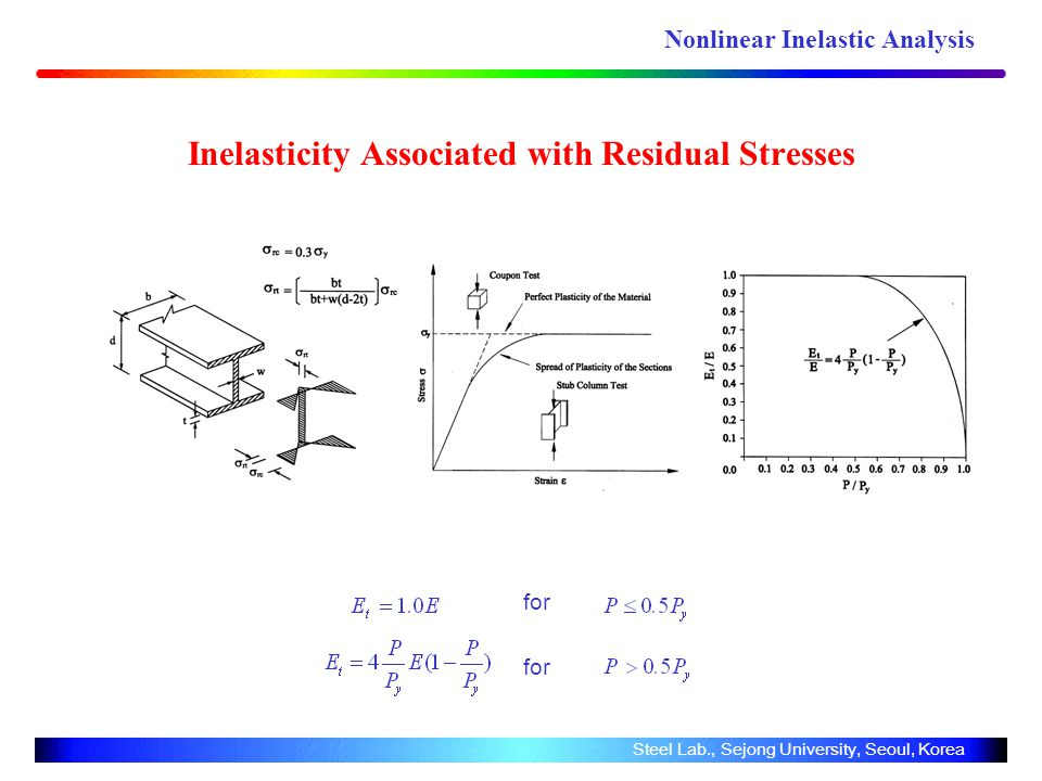 Inelasticity Associated with Residual Stresses Steel Lab., Sejong University, Seoul, Korea for Nonlinear Inelastic Analysis
