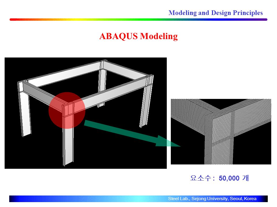 ABAQUS Modeling : 50,000 Modeling and Design Principles Steel Lab., Sejong University, Seoul, Korea