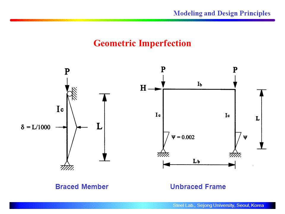 Geometric Imperfection Braced Member Unbraced Frame Modeling and Design Principles Steel Lab., Sejong University, Seoul, Korea