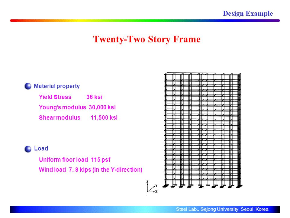 Twenty-Two Story Frame Design Example Steel Lab., Sejong University, Seoul, Korea Material property Yield Stress 36 ksi Youngs modulus 30,000 ksi Shear modulus 11,500 ksi Load Uniform floor load 115 psf Wind load 7.
