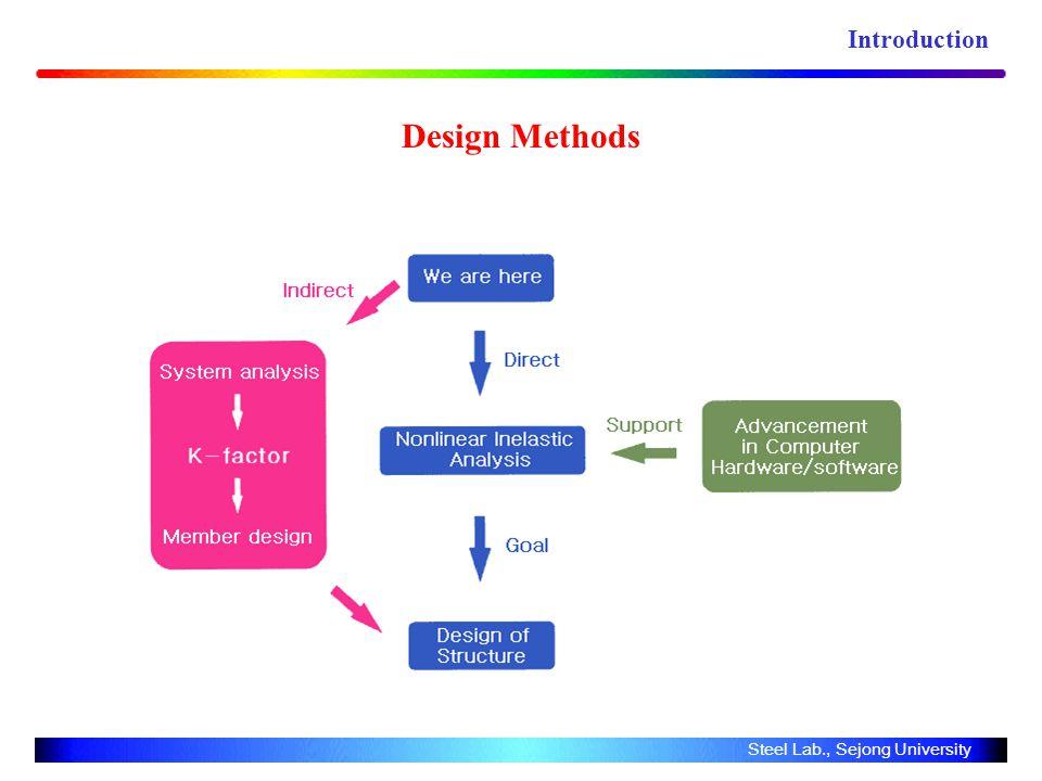Design Methods Steel Lab., Sejong University Introduction