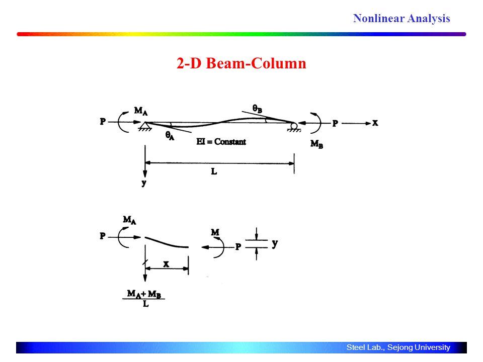 2-D Beam-Column Steel Lab., Sejong University Nonlinear Analysis