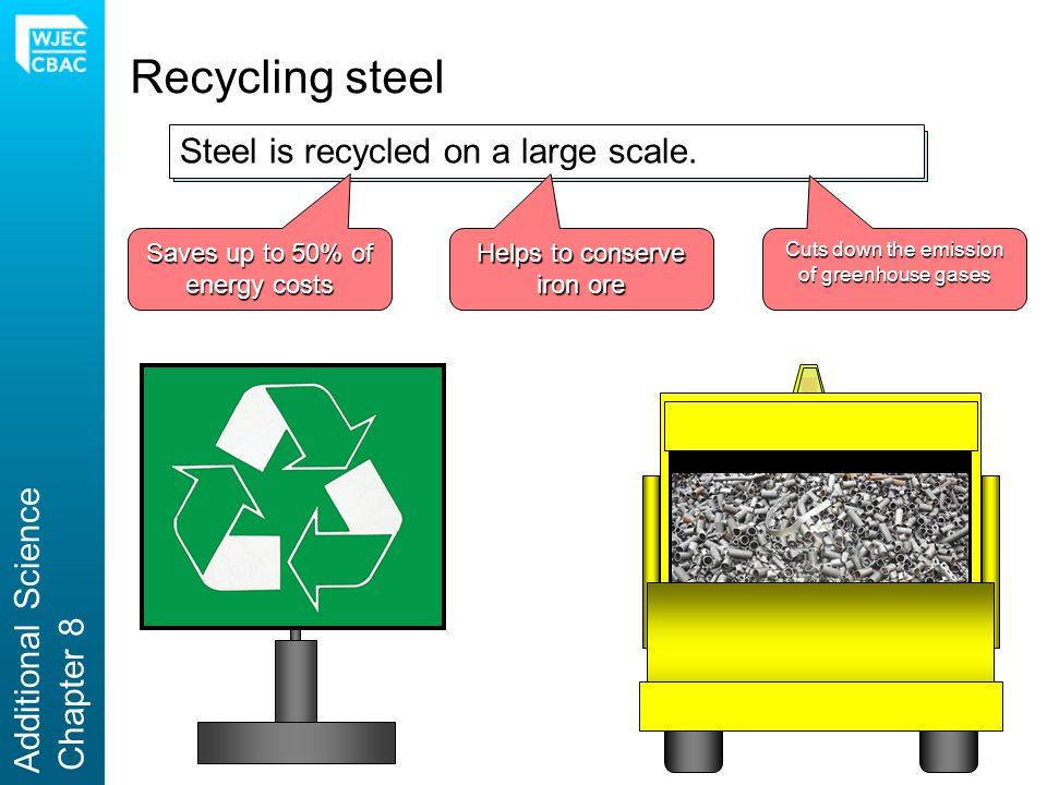 Recycling steel Steel is recycled on a large scale. Saves up to 50% of energy costs Helps to conserve iron ore Cuts down the emission of greenhouse ga