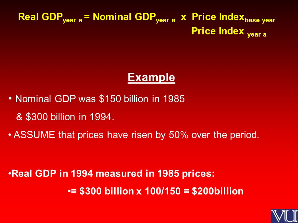 Real GDP year a = Nominal GDP year a x Price Index base year Price Index year a Example Nominal GDP was $150 billion in 1985 & $300 billion in 1994.