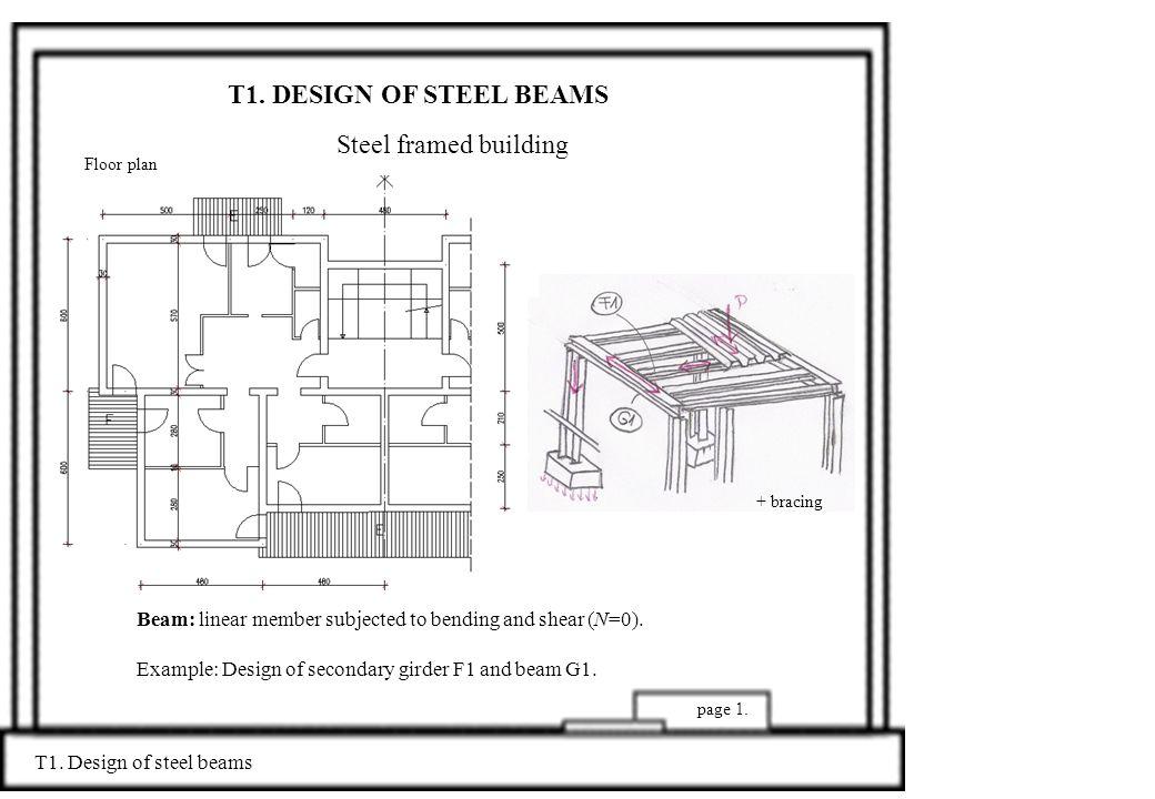 T1.DESIGN OF STEEL BEAMS Steel framed building T1.