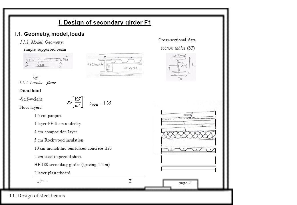 I.Design of secondary girder F1 I.1. Geometry, model, loads I.1.1.