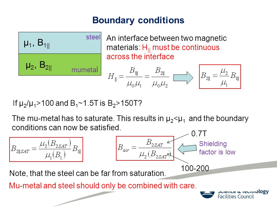 Boundary conditions If μ 2 /μ 1 >100 and B 1 ~1.5T is B 2 >150T.