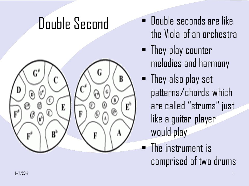Double Second Double seconds are like the Viola of an orchestra They play counter melodies and harmony They also play set patterns/chords which are called strums just like a guitar player would play The instrument is comprised of two drums 6/4/201411