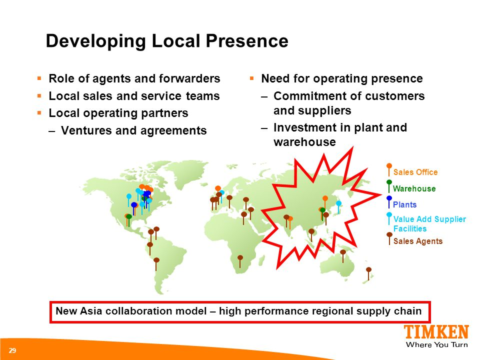 Developing Local Presence 29 Value Add Supplier Facilities Plants Sales Office Warehouse Role of agents and forwarders Local sales and service teams L