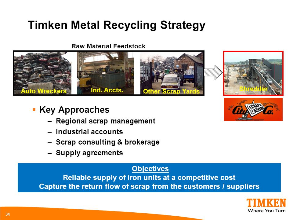 Key Approaches –Regional scrap management –Industrial accounts –Scrap consulting & brokerage –Supply agreements Timken Metal Recycling Strategy 34 Aut