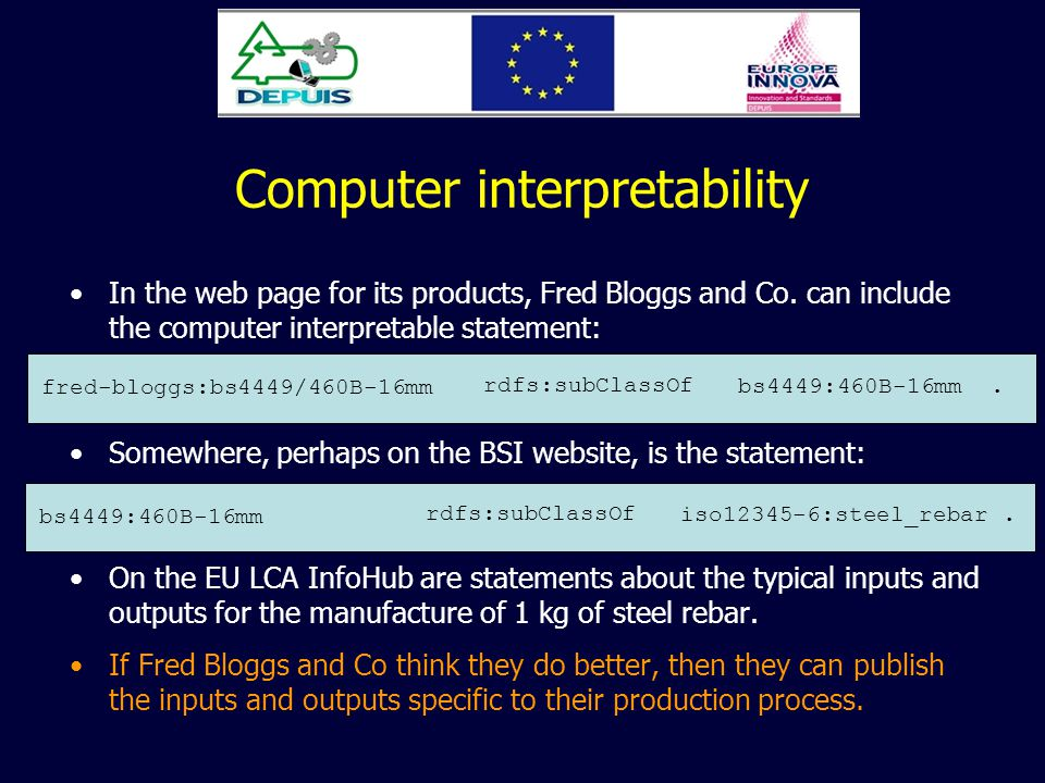 Computer interpretability In the web page for its products, Fred Bloggs and Co.