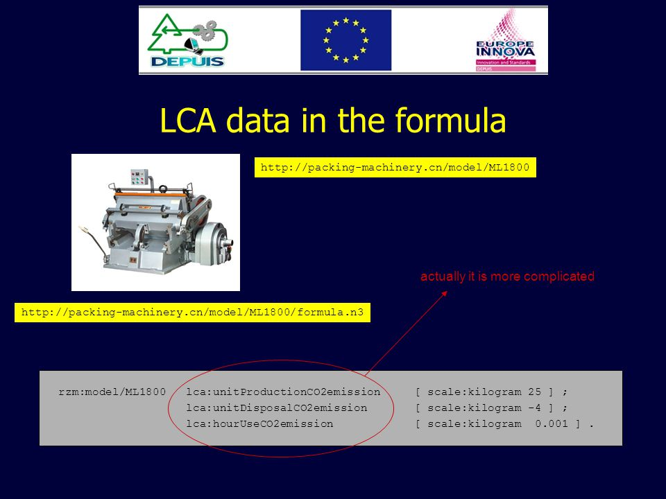 LCA data in the formula http://packing-machinery.cn/model/ML1800 http://packing-machinery.cn/model/ML1800/formula.n3 rzm:model/ML1800 lca:unitProductionCO2emission [ scale:kilogram 25 ] ; lca:unitDisposalCO2emission [ scale:kilogram -4 ] ; lca:hourUseCO2emission [ scale:kilogram 0.001 ].