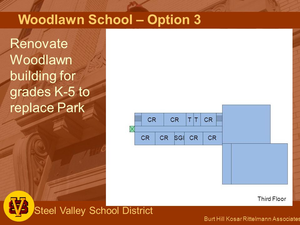 Burt Hill Kosar Rittelmann Associates Steel Valley School District Woodlawn School – Option 3 Renovate Woodlawn building for grades K-5 to replace Park Third Floor TTCR SGI