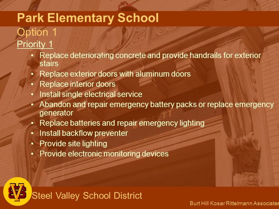 Burt Hill Kosar Rittelmann Associates Steel Valley School District Park Elementary School Option 1 Priority 1 Replace deteriorating concrete and provide handrails for exterior stairs Replace exterior doors with aluminum doors Replace interior doors Install single electrical service Abandon and repair emergency battery packs or replace emergency generator Replace batteries and repair emergency lighting Install backflow preventer Provide site lighting Provide electronic monitoring devices