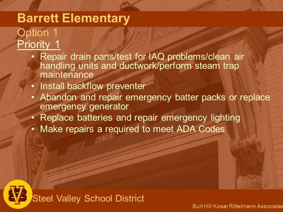 Burt Hill Kosar Rittelmann Associates Steel Valley School District Barrett Elementary Option 1 Priority 1 Repair drain pans/test for IAQ problems/clea