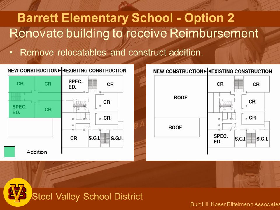 Burt Hill Kosar Rittelmann Associates Steel Valley School District Barrett Elementary School - Option 2 Renovate building to receive Reimbursement Remove relocatables and construct addition.