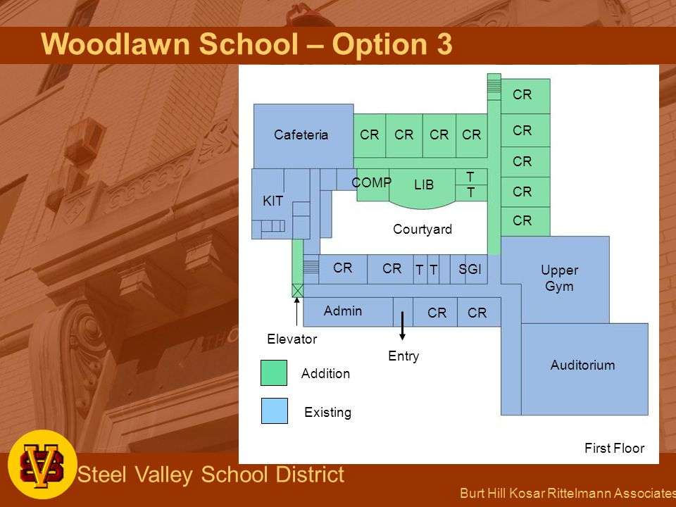 Burt Hill Kosar Rittelmann Associates Steel Valley School District Woodlawn School – Option 3 First Floor Addition Existing CafeteriaCR KIT T COMP LIB T CR TT Courtyard Upper Gym Auditorium SGI Elevator Admin Entry CR