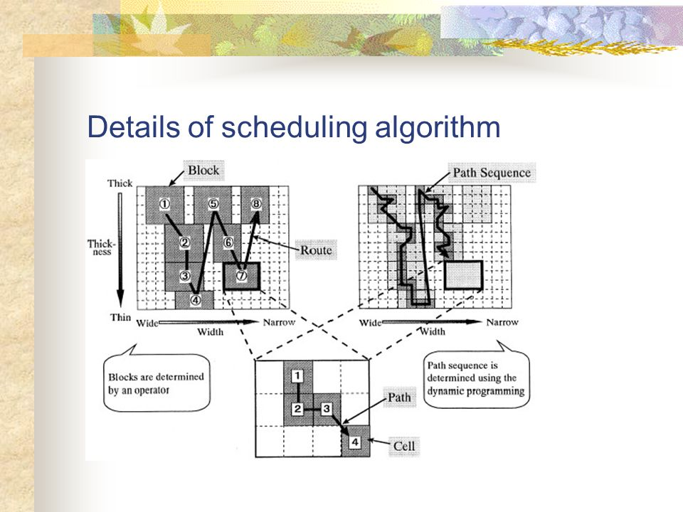 Details of scheduling algorithm