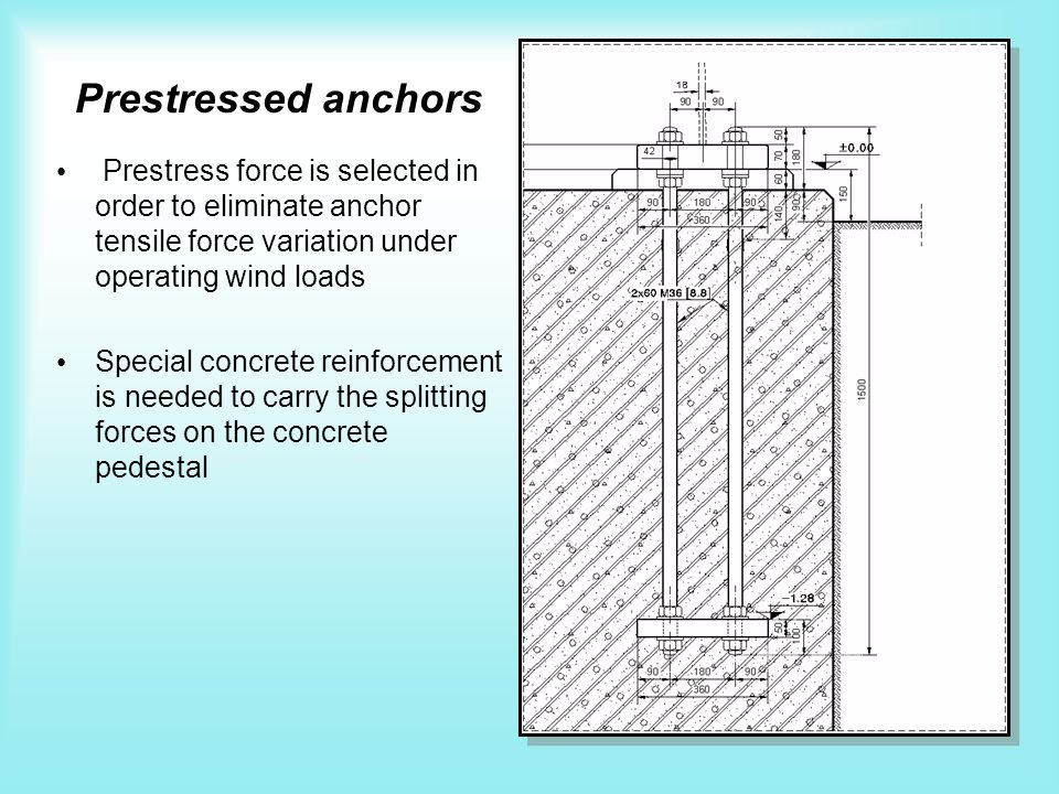 Prestressed anchors Prestress force is selected in order to eliminate anchor tensile force variation under operating wind loads Special concrete reinf