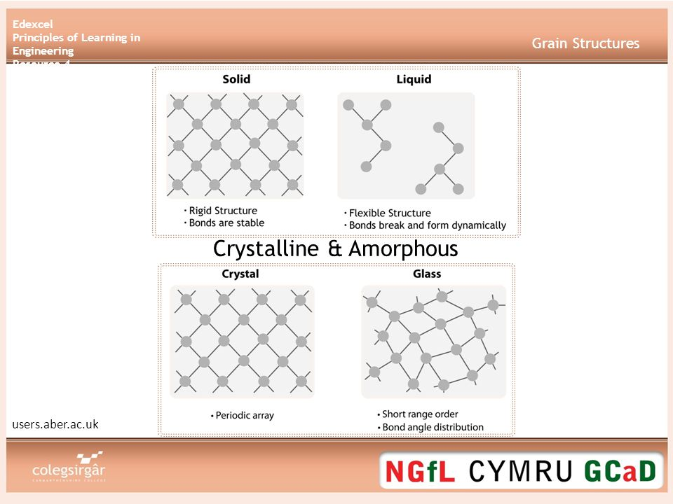 Edexcel Principles of Learning in Engineering Resource 4 Grain Structures users.aber.ac.uk Crystalline & Amorphous