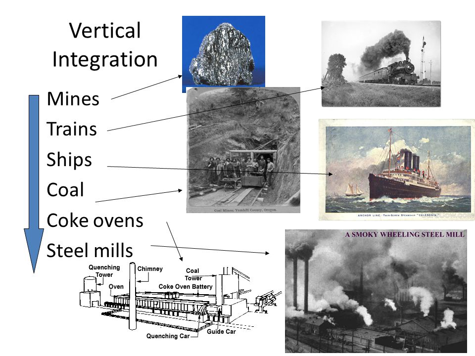 Vertical Integration Mines Trains Ships Coal Coke ovens Steel mills