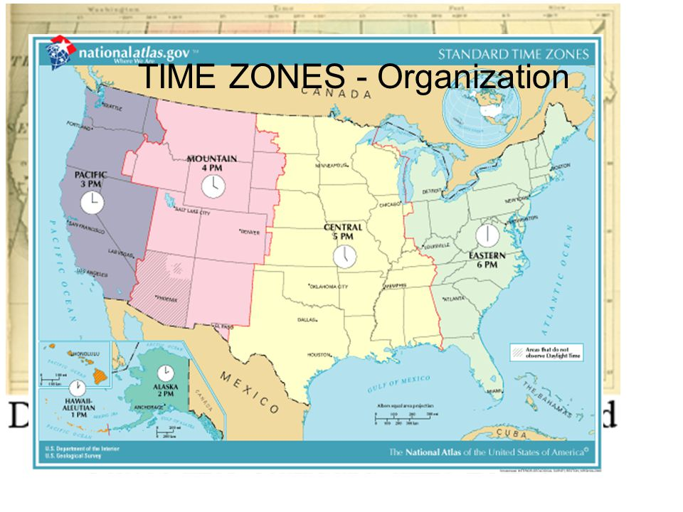 TIME ZONES - Organization