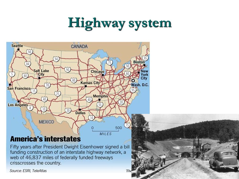Highway system