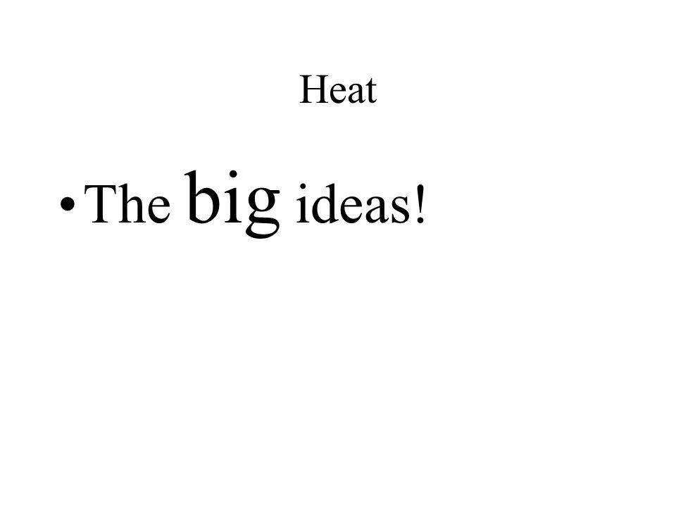 Heat The big ideas!