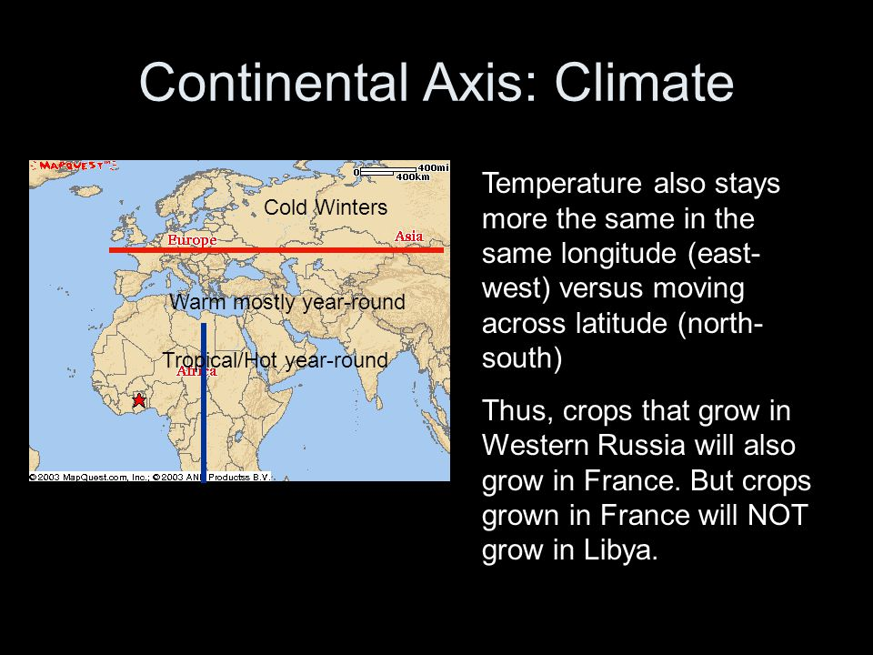 Continental Axis: Climate Temperature also stays more the same in the same longitude (east- west) versus moving across latitude (north- south) Thus, c