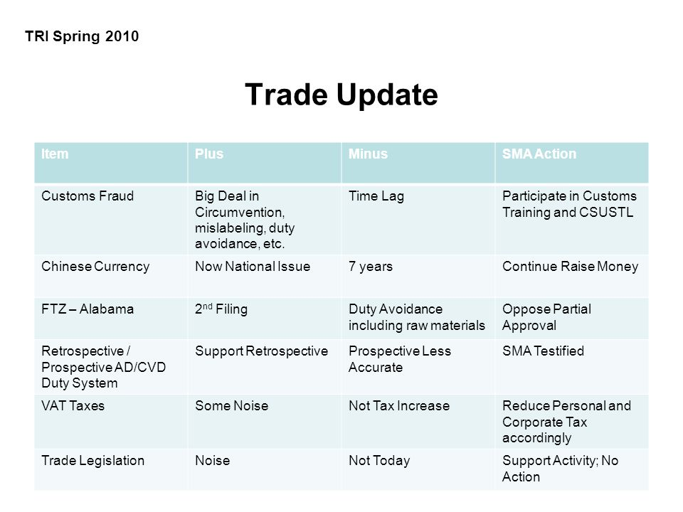 Trade Update ItemPlusMinusSMA Action Customs FraudBig Deal in Circumvention, mislabeling, duty avoidance, etc.