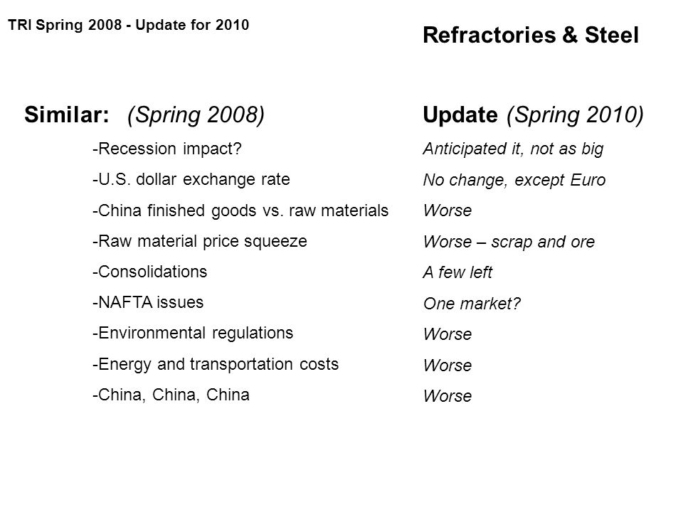 TRI Spring 2008 - Update for 2010 Refractories & Steel Similar: (Spring 2008) -Recession impact.