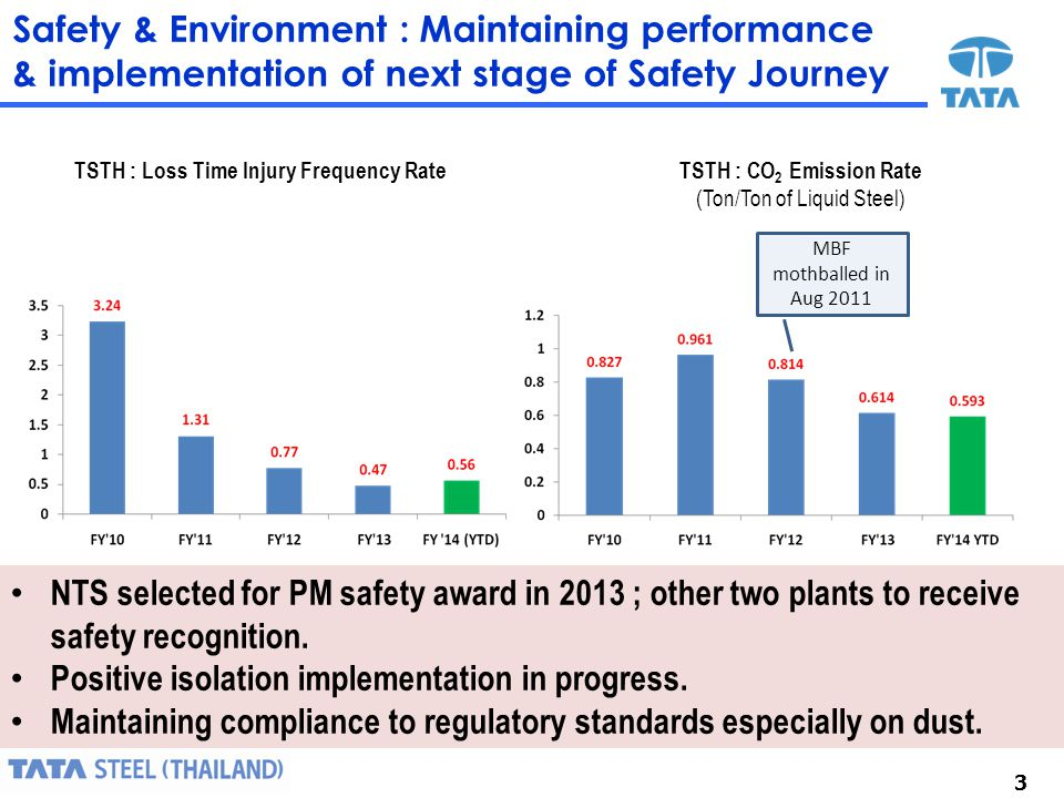 3 Safety & Environment : Maintaining performance & implementation of next stage of Safety Journey NTS selected for PM safety award in 2013 ; other two plants to receive safety recognition.