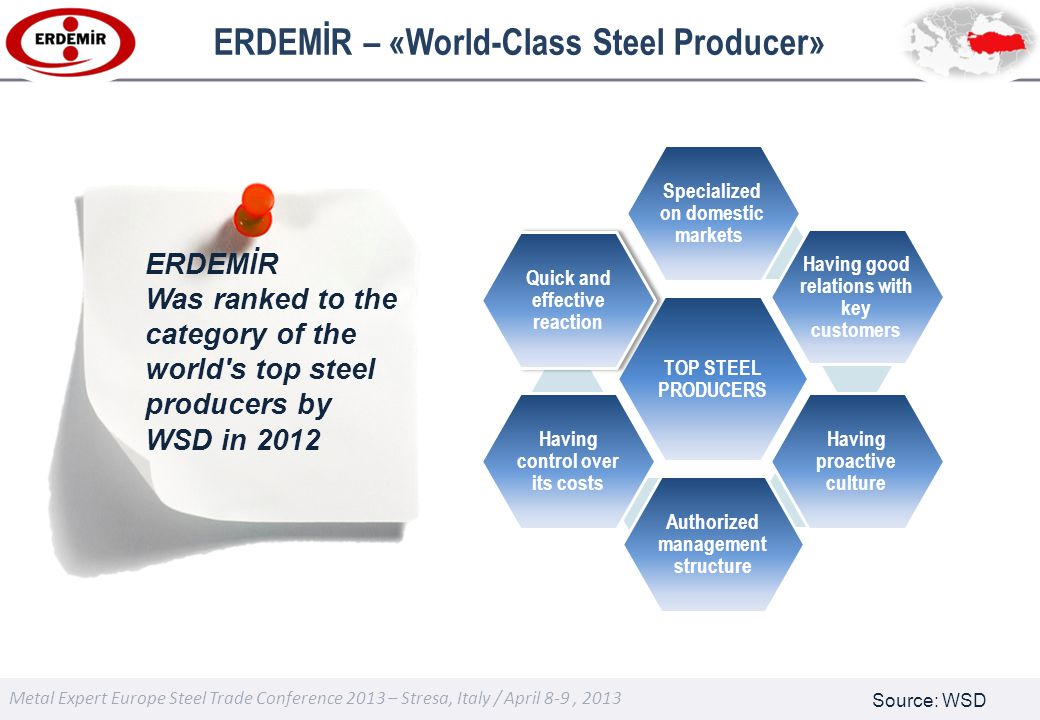 Metal Expert Europe Steel Trade Conference 2013 – Stresa, Italy / April 8-9, 2013 TOP STEEL PRODUCERS Specialized on domestic markets Having good relations with key customers Having proactive culture Authorized management structure Having control over its costs Quick and effective reaction ERDEMİR Was ranked to the category of the world s top steel producers by WSD in 2012 Source: WSD ERDEMİR – «World-Class Steel Producer»