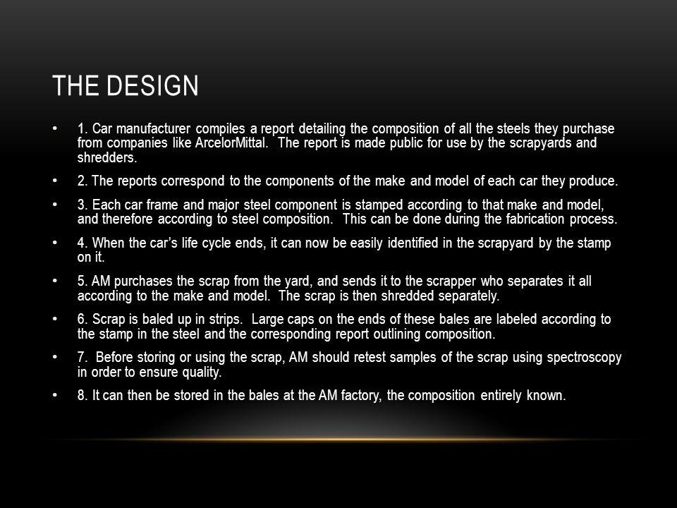 THE DESIGN 1.