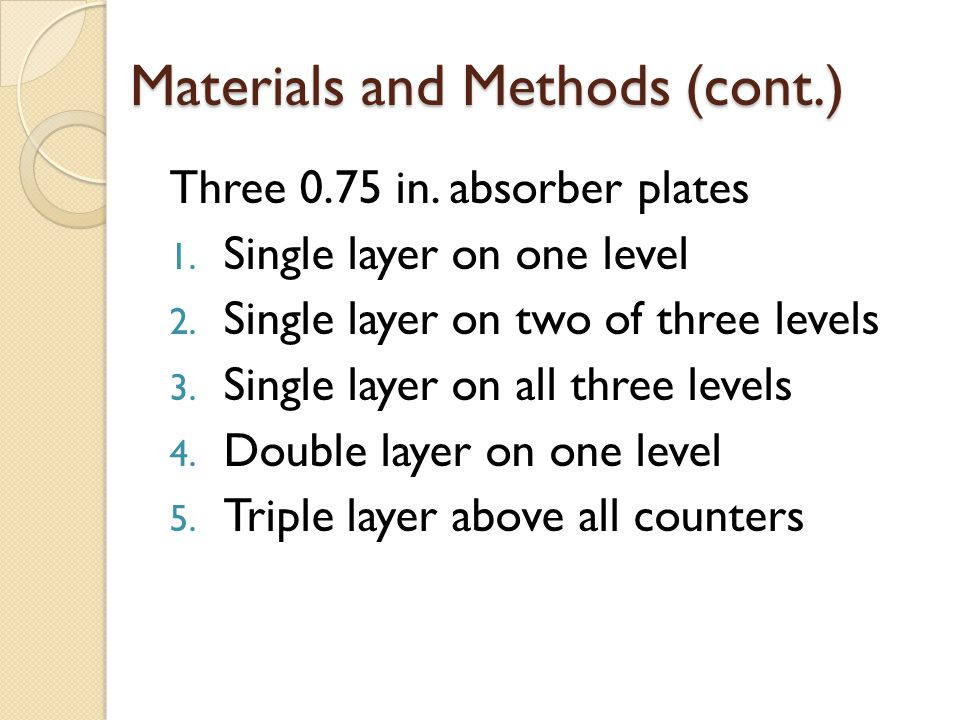 Materials and Methods (cont.) Three 0.75 in. absorber plates 1.