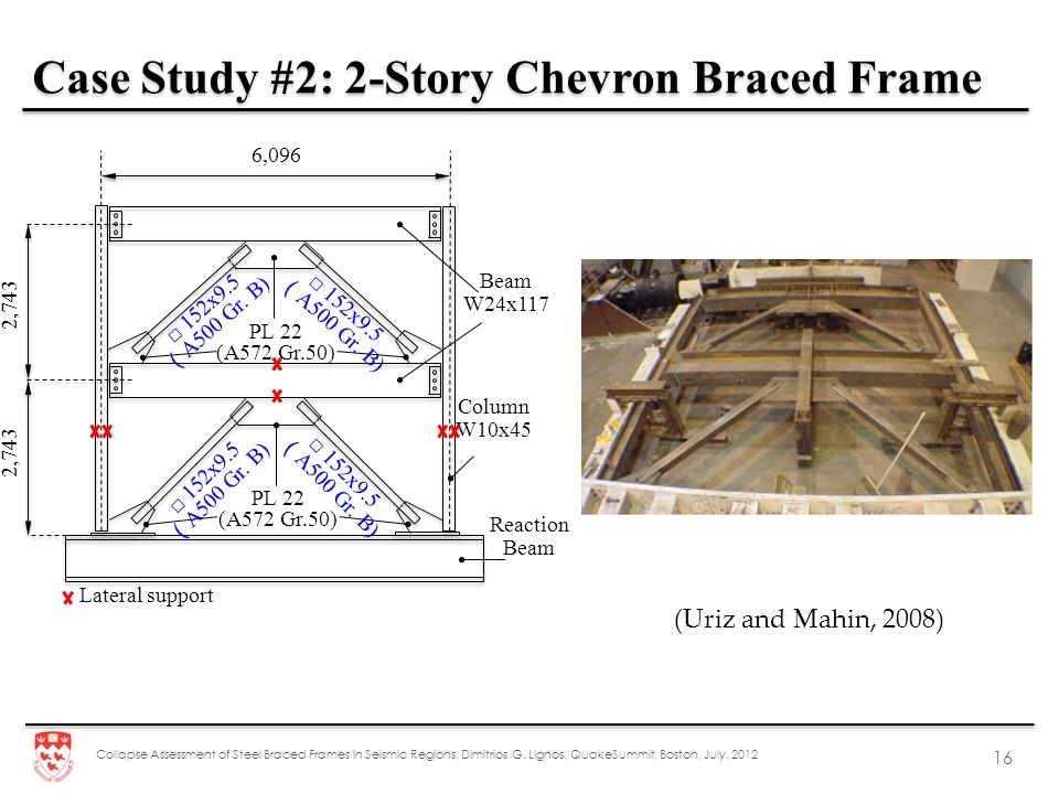 Collapse Assessment of Steel Braced Frames in Seismic Regions, Dimitrios G. Lignos, QuakeSummit, Boston, July, 2012 16 152x9.5 A500 Gr. B) 152x9.5 A50