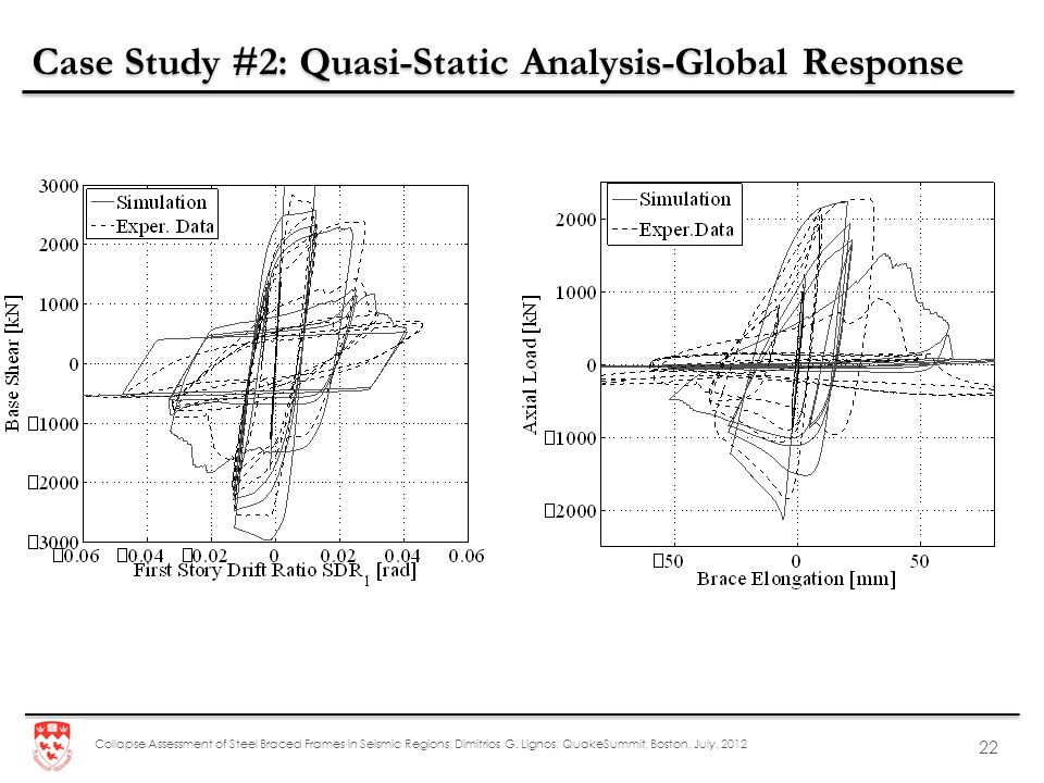 Collapse Assessment of Steel Braced Frames in Seismic Regions, Dimitrios G. Lignos, QuakeSummit, Boston, July, 2012 22 Case Study #2: Quasi-Static Ana