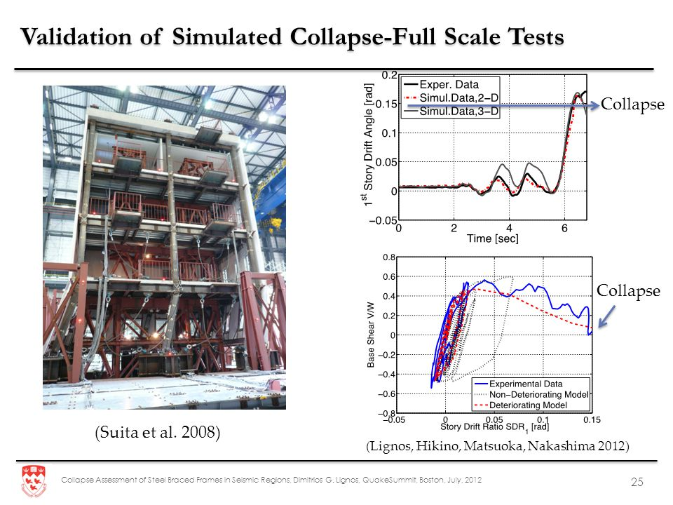 Collapse Assessment of Steel Braced Frames in Seismic Regions, Dimitrios G. Lignos, QuakeSummit, Boston, July, 2012 25 Validation of Simulated Collaps